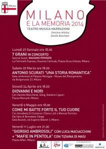Milano e la memoria 2014